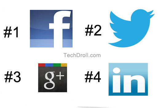 best-social-networking-sites-edited